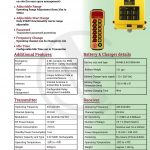 Sanora 12D Radio remote Control System Catalogue