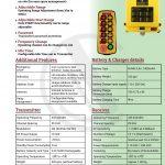 Sysca 10D Radio remote Control System Catalogue